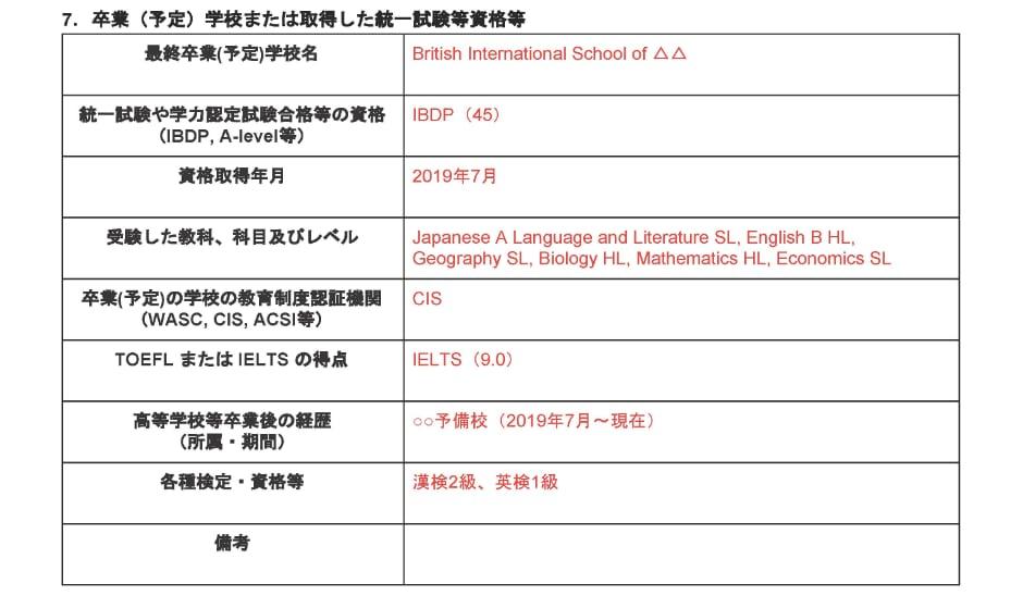 卒業予定学校または各種資格の記載例